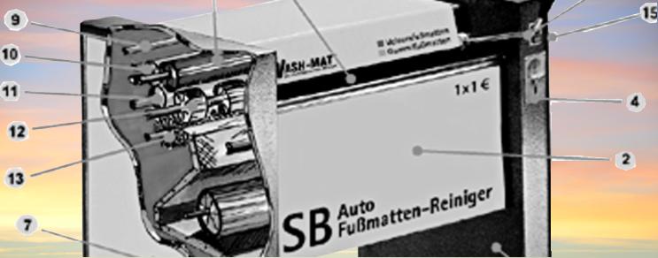 Wash-Mat 520 fiyat